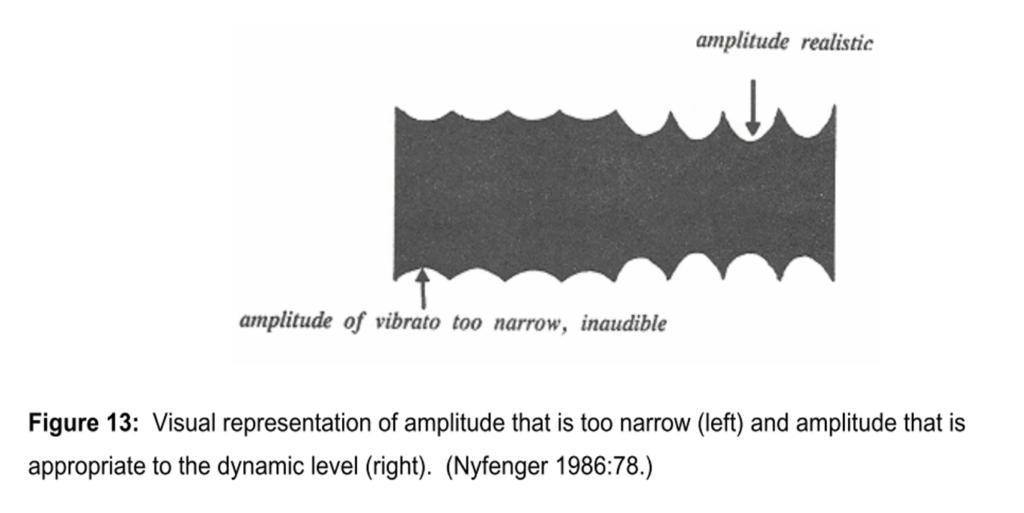 flute vibrato